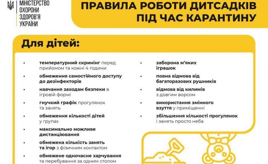 """КЗ """"ДНЗ № 75 ВМР"""" """"Бджілка"""""""